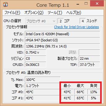 10円玉で放熱対策